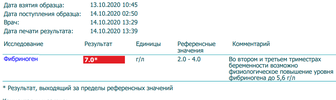 13.10.20 фибриноген.png
